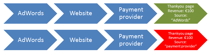 paymentsources